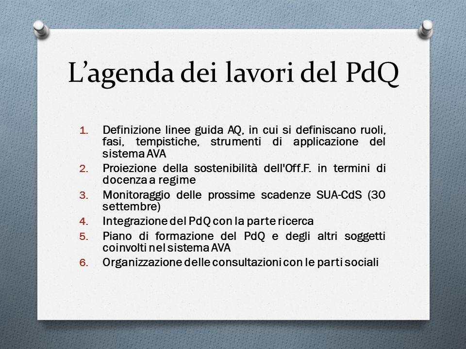 L'agenda dei lavori del PdQ