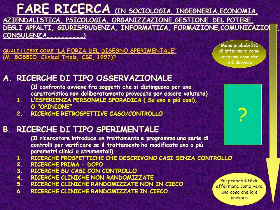 FARE RICERCA (IN SOCIOLOGIA, INGEGNERIA,ECONOMIA,