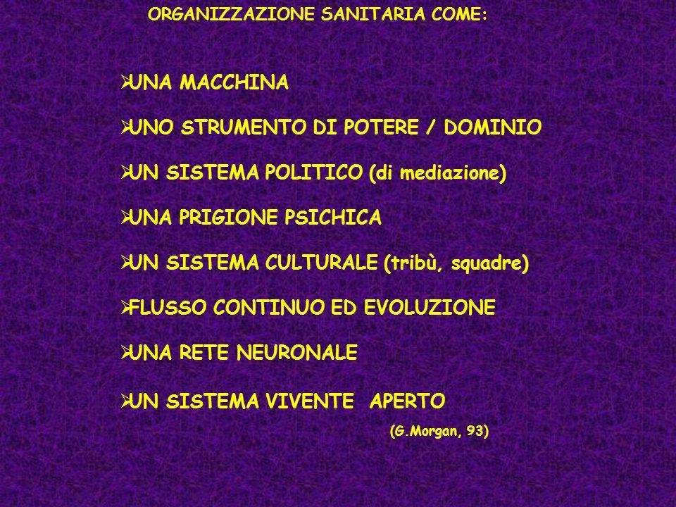 ORGANIZZAZIONE SANITARIA COME: