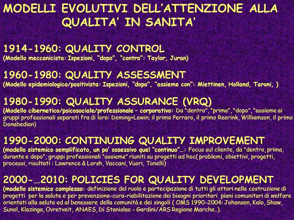 MODELLI EVOLUTIVI DELL'ATTENZIONE ALLA QUALITA' IN SANITA'