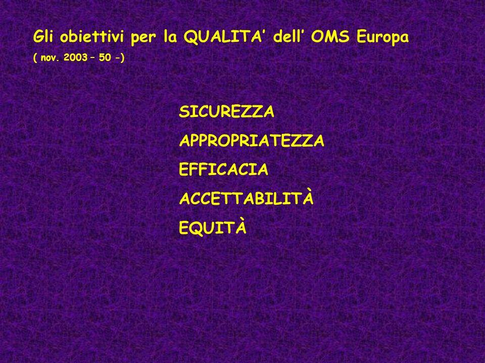 Gli obiettivi per la QUALITA' dell' OMS Europa