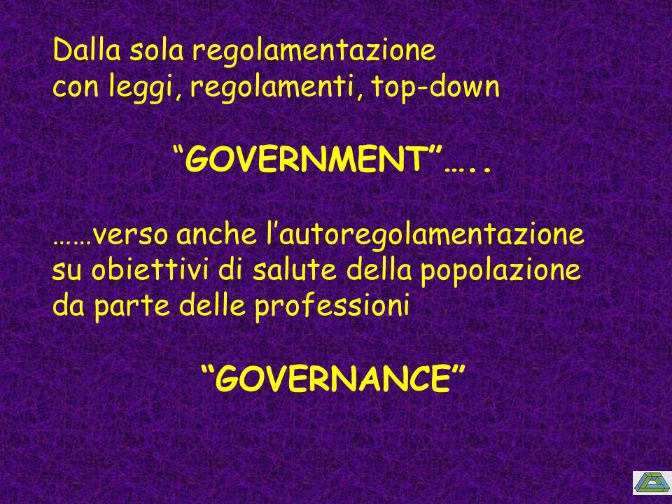 GOVERNMENT ….. GOVERNANCE Dalla sola regolamentazione