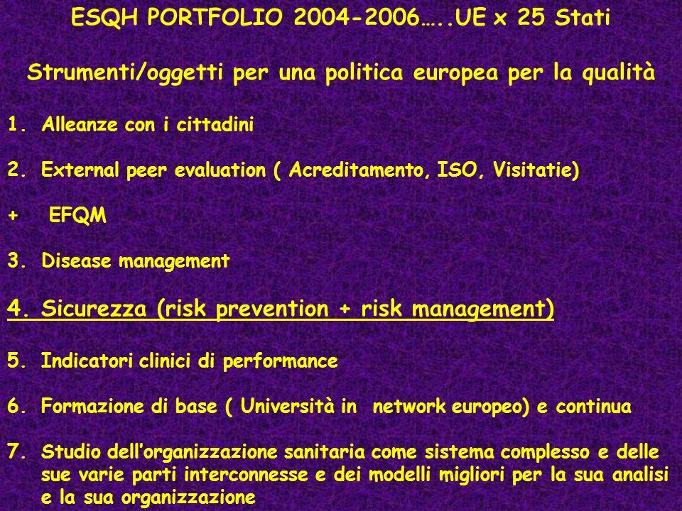 ESQH PORTFOLIO 2004-2006…..UE x 25 Stati