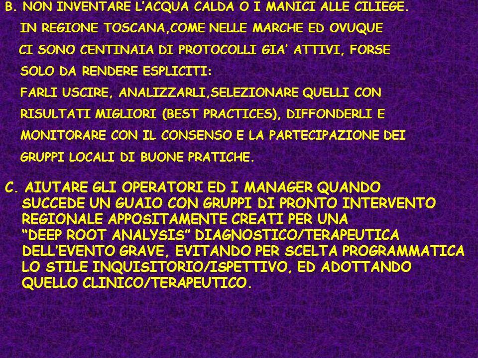 C. AIUTARE GLI OPERATORI ED I MANAGER QUANDO