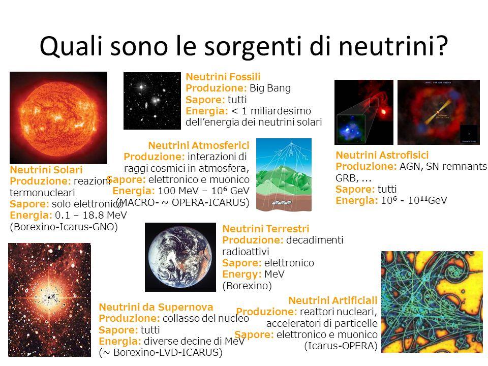 Quali sono le sorgenti di neutrini