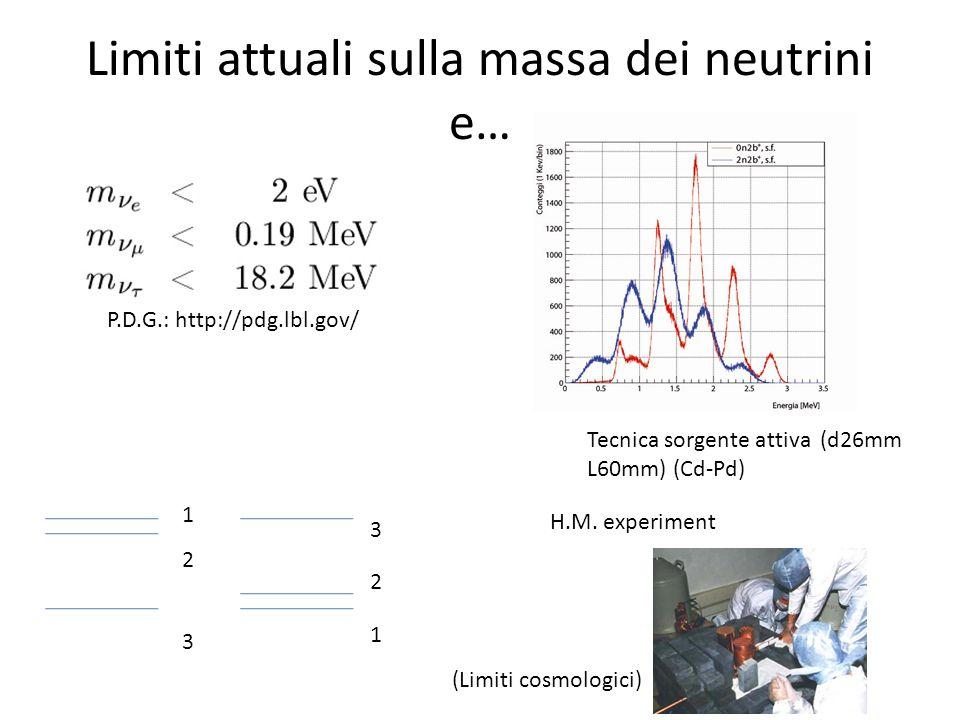 Limiti attuali sulla massa dei neutrini e…