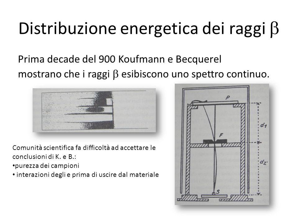 Distribuzione energetica dei raggi b