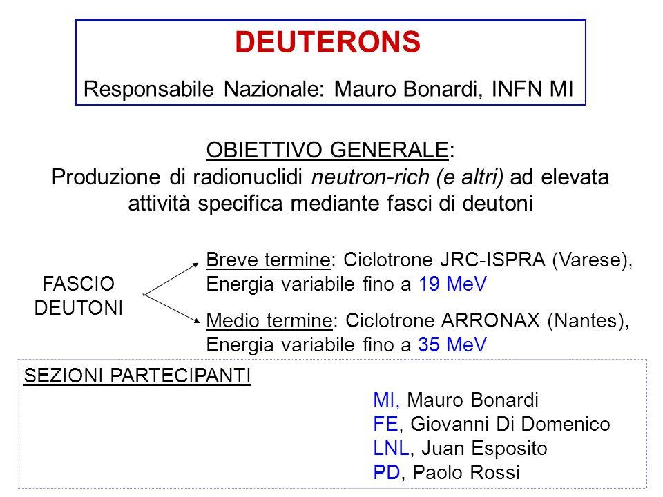 Responsabile Nazionale: Mauro Bonardi, INFN MI