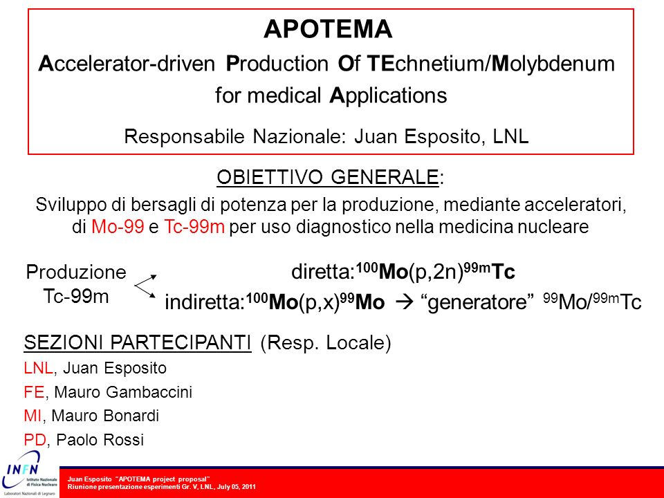 APOTEMA Accelerator-driven Production Of TEchnetium/Molybdenum