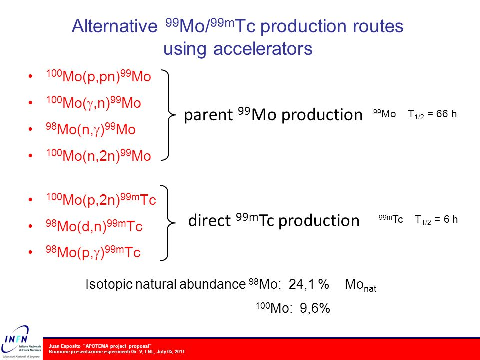 Alternative 99Mo/99mTc production routes using accelerators