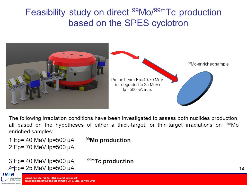 Feasibility study on direct 99Mo/99mTc production based on the SPES cyclotron