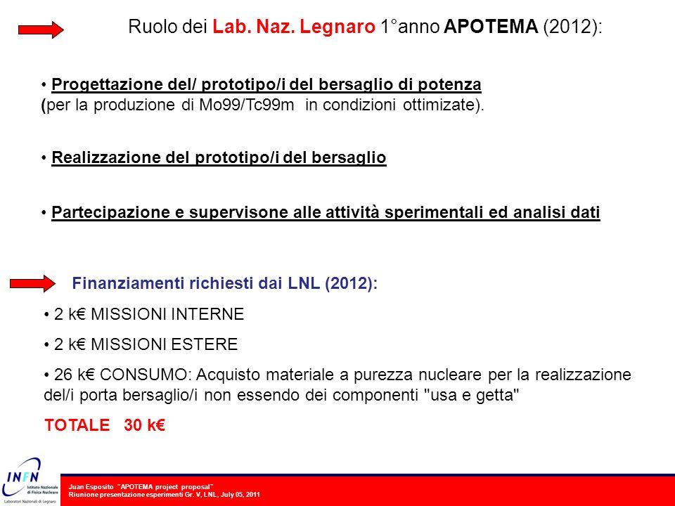 Ruolo dei Lab. Naz. Legnaro 1°anno APOTEMA (2012):