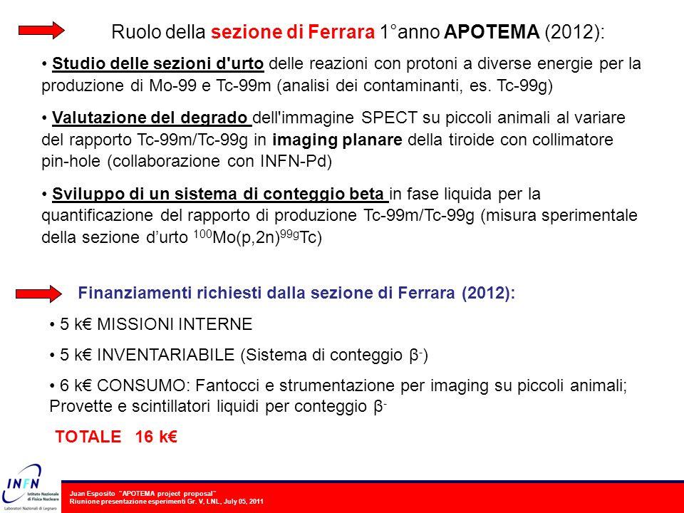 Ruolo della sezione di Ferrara 1°anno APOTEMA (2012):