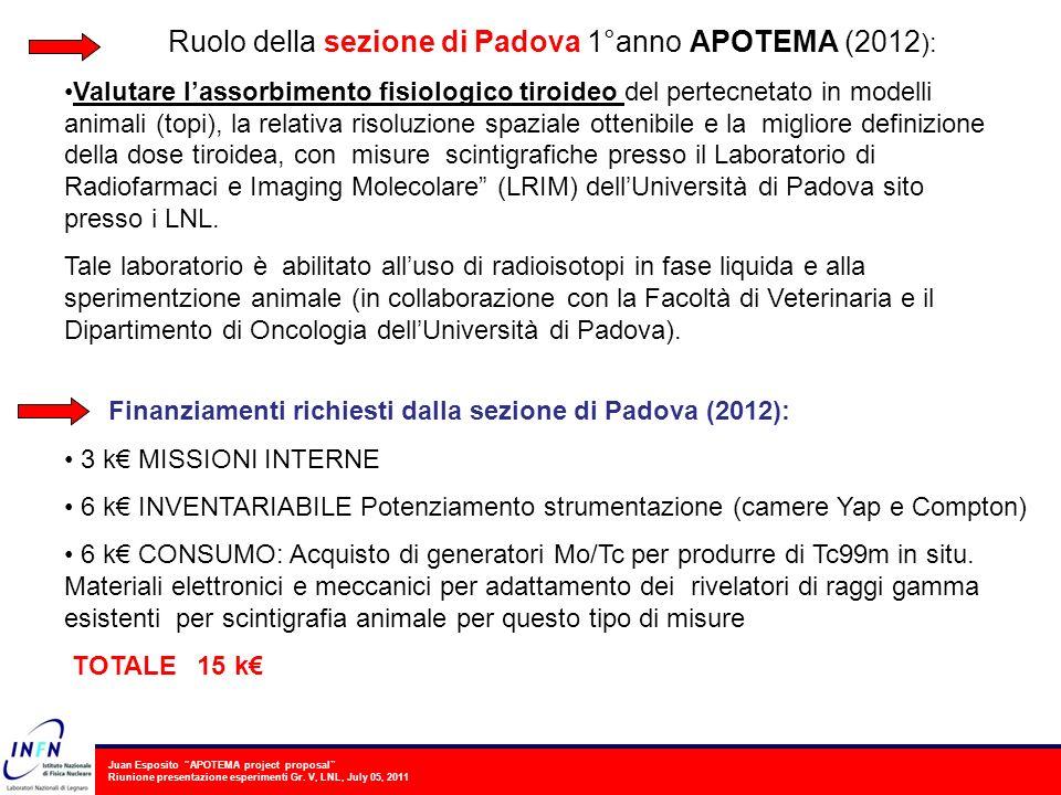 Ruolo della sezione di Padova 1°anno APOTEMA (2012):