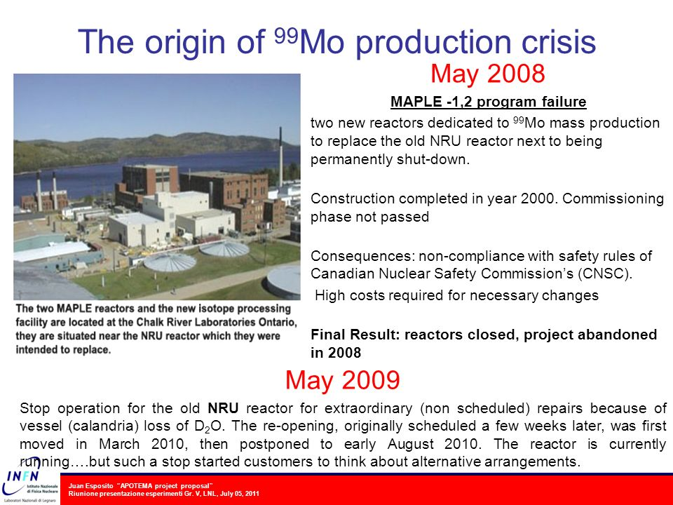 The origin of 99Mo production crisis