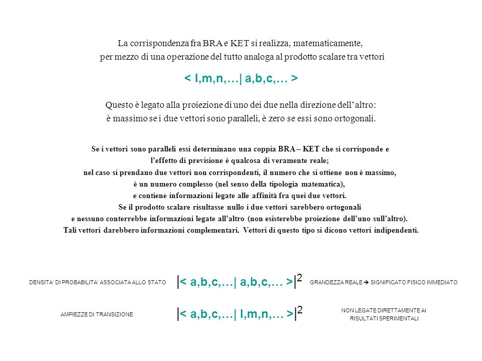 |< a,b,c,…| a,b,c,… >|2 |< a,b,c,…| l,m,n,… >|2