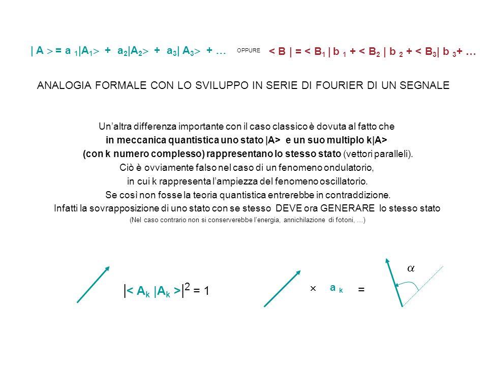in meccanica quantistica uno stato |A> e un suo multiplo k|A>