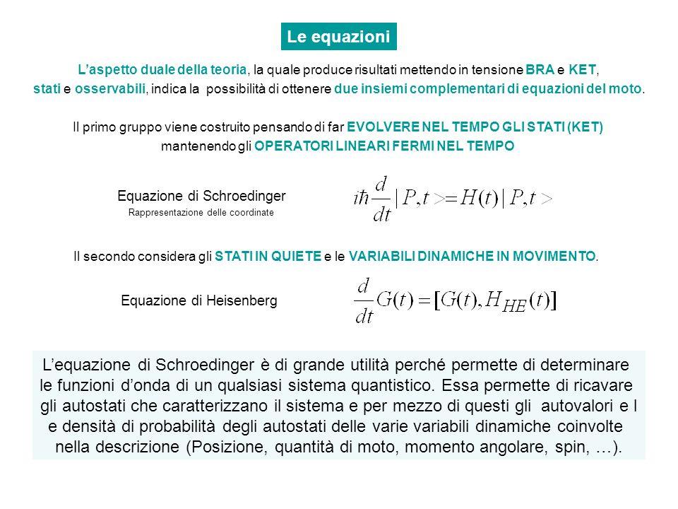 Le equazioni L'aspetto duale della teoria, la quale produce risultati mettendo in tensione BRA e KET,