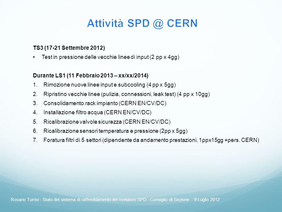 Attività SPD @ CERN TS3 (17-21 Settembre 2012)