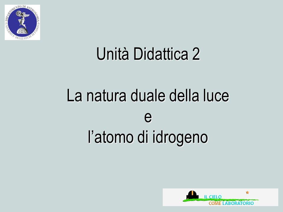 Unità Didattica 2 La natura duale della luce e l'atomo di idrogeno