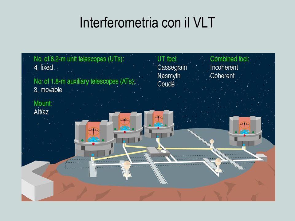 Interferometria con il VLT
