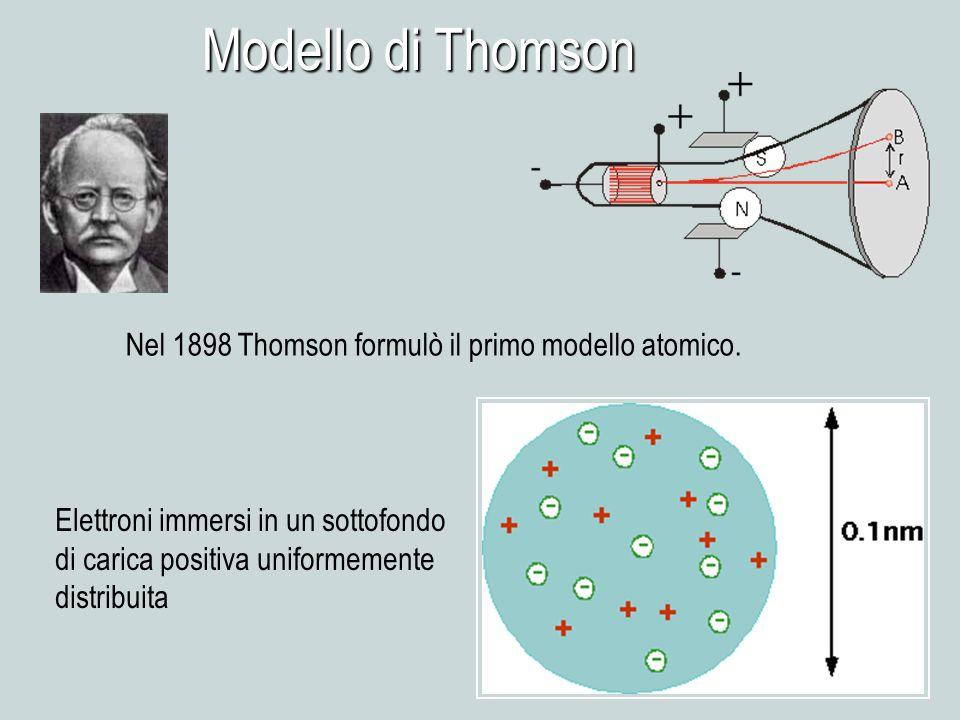 Modello di Thomson Nel 1898 Thomson formulò il primo modello atomico.