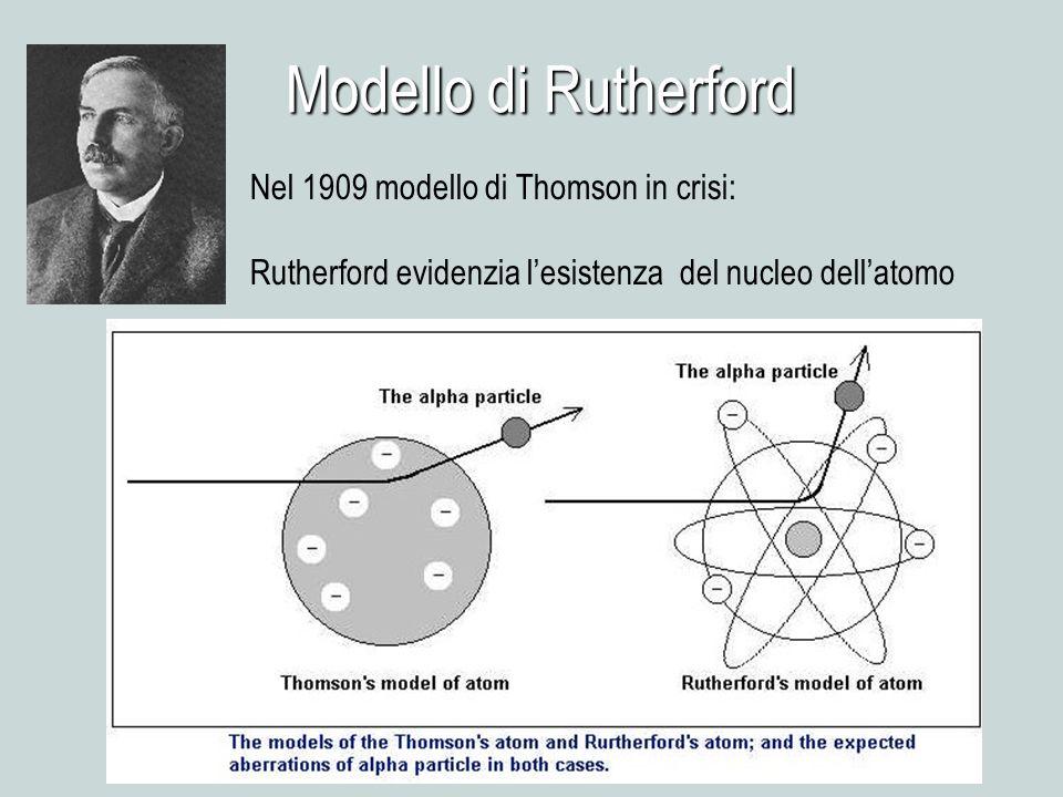 Modello di Rutherford Nel 1909 modello di Thomson in crisi: