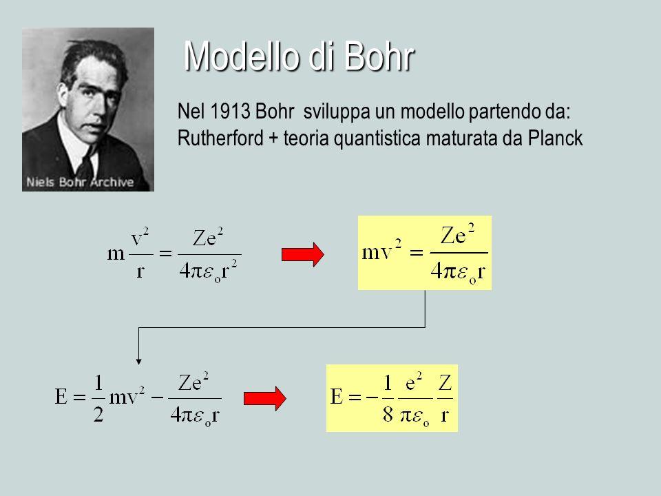 Modello di Bohr Nel 1913 Bohr sviluppa un modello partendo da: Rutherford + teoria quantistica maturata da Planck.