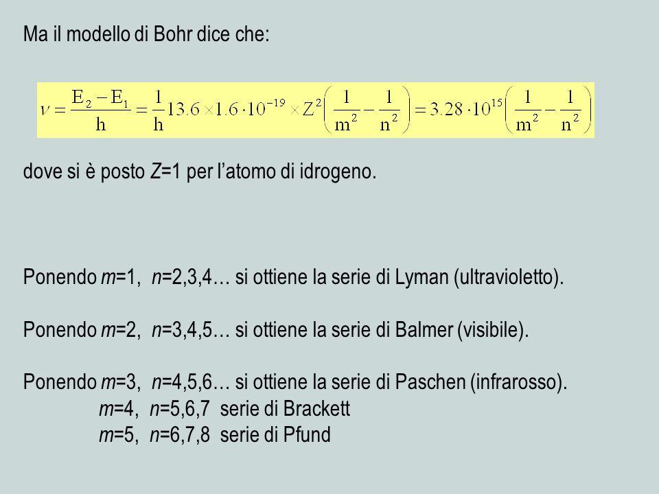 Ma il modello di Bohr dice che: