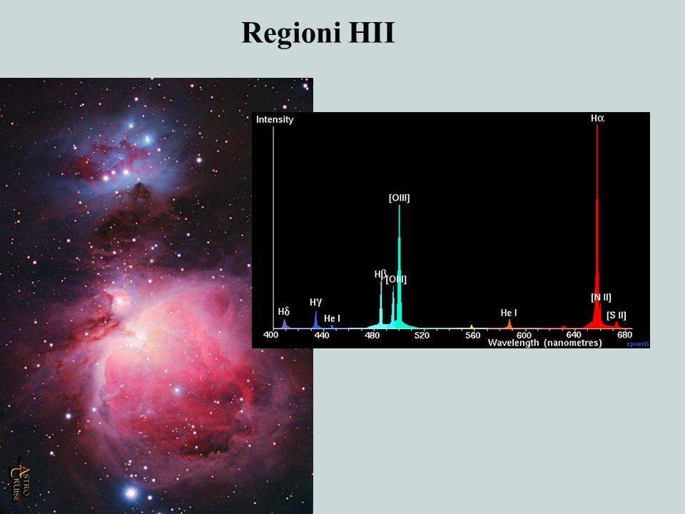 Regioni HII
