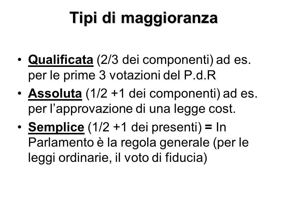 Tipi di maggioranzaQualificata (2/3 dei componenti) ad es. per le prime 3 votazioni del P.d.R.