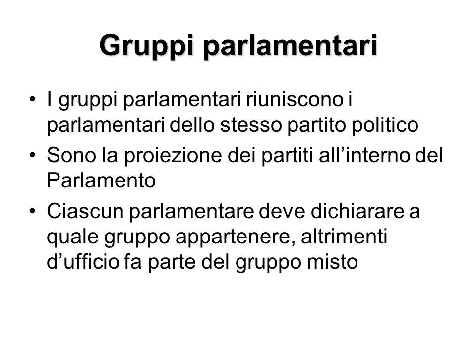 Gruppi parlamentari I gruppi parlamentari riuniscono i parlamentari dello stesso partito politico.