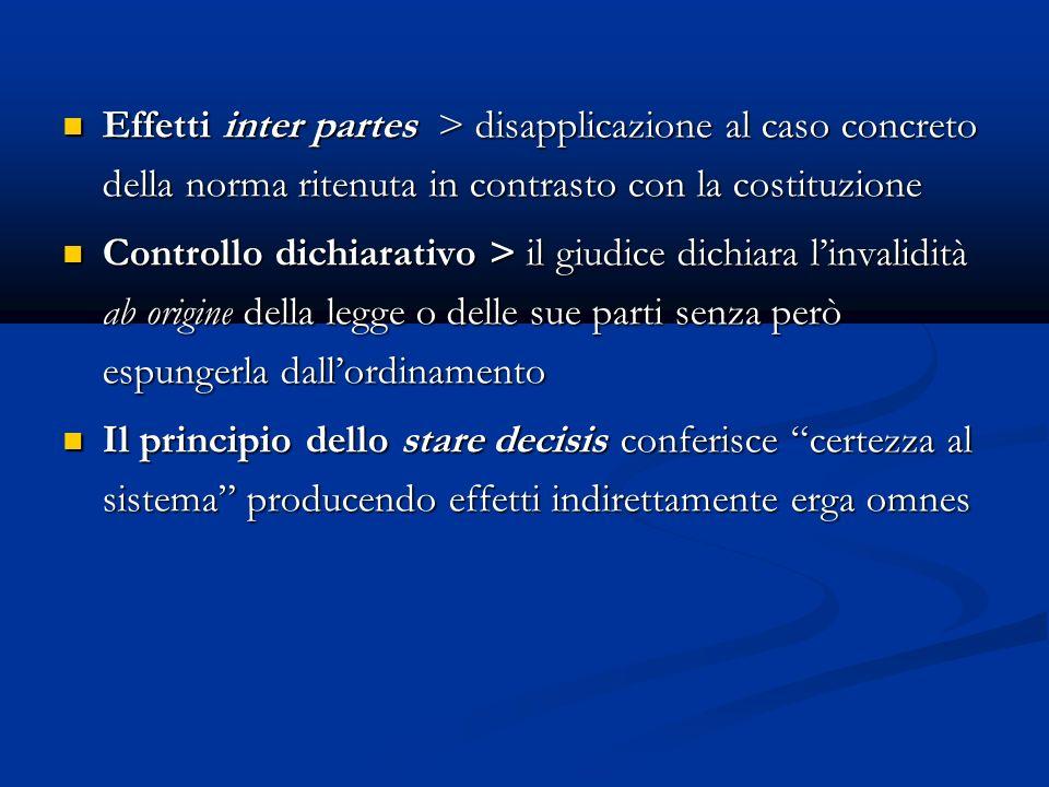 Effetti inter partes > disapplicazione al caso concreto della norma ritenuta in contrasto con la costituzione