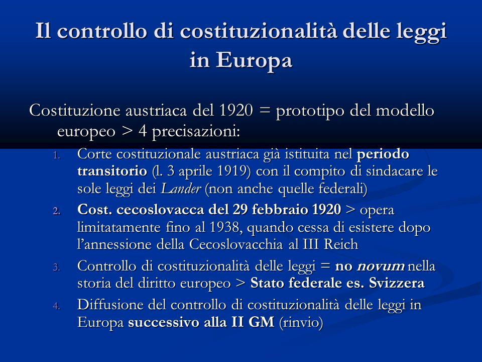 Il controllo di costituzionalità delle leggi in Europa