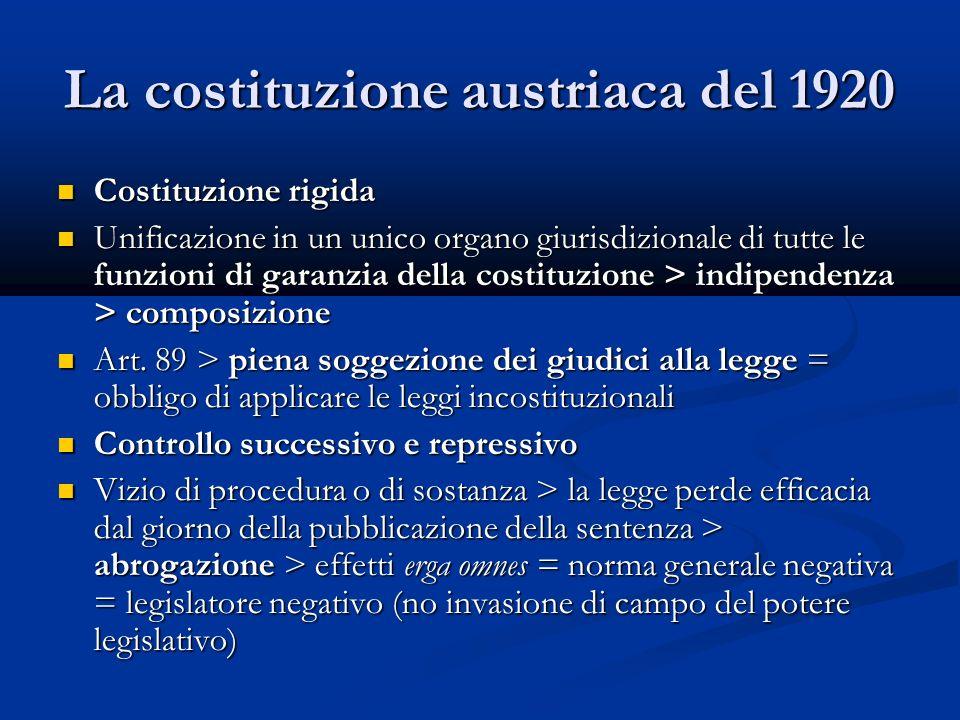 La costituzione austriaca del 1920