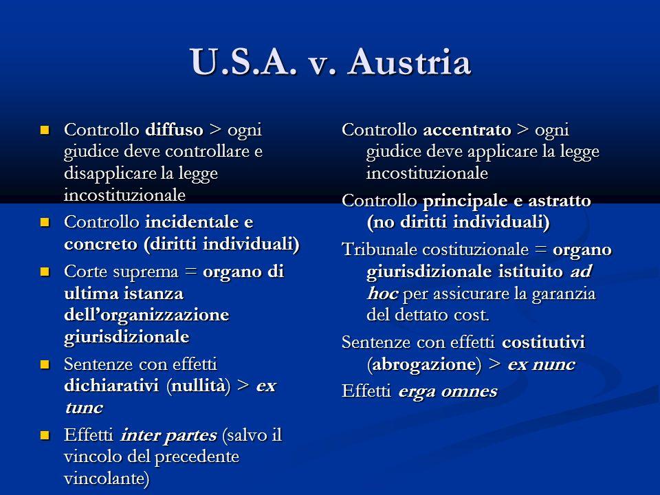 U.S.A. v. Austria Controllo diffuso > ogni giudice deve controllare e disapplicare la legge incostituzionale.