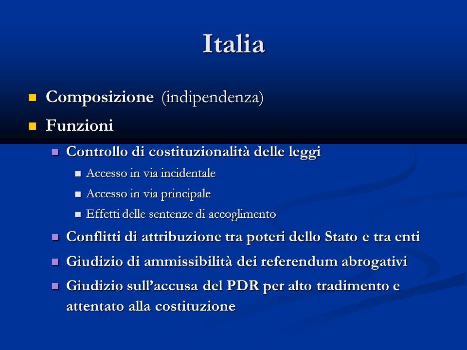 Italia Composizione (indipendenza) Funzioni