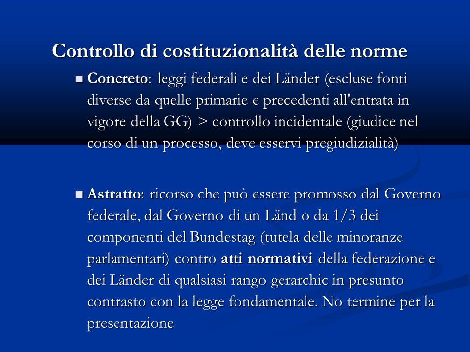 Controllo di costituzionalità delle norme