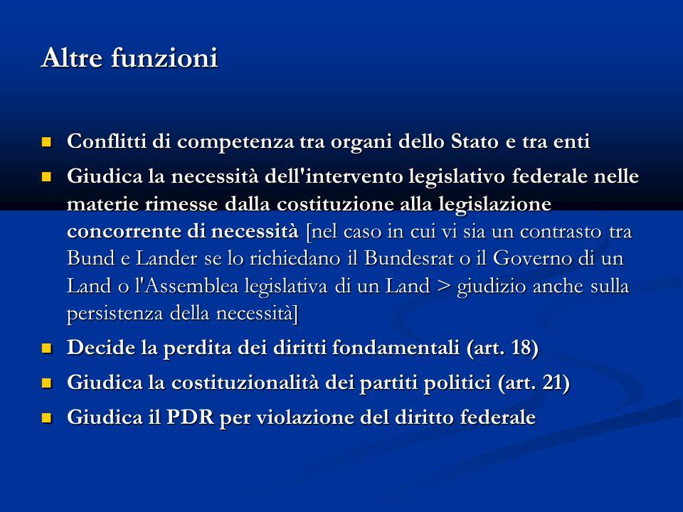 Altre funzioni Conflitti di competenza tra organi dello Stato e tra enti.