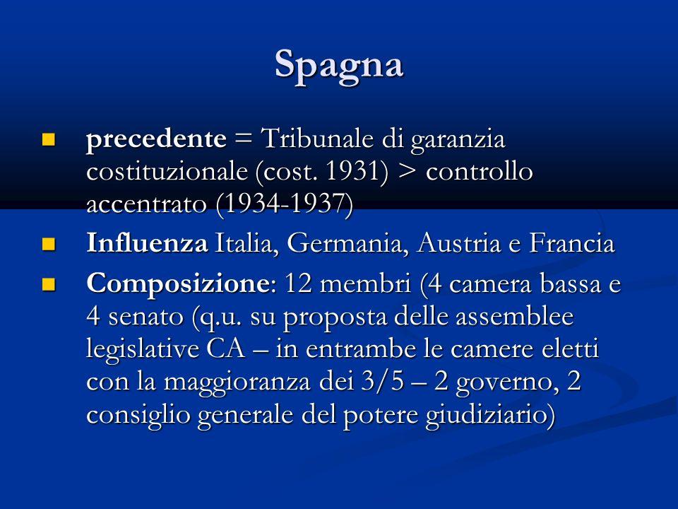 Spagna precedente = Tribunale di garanzia costituzionale (cost. 1931) > controllo accentrato (1934-1937)