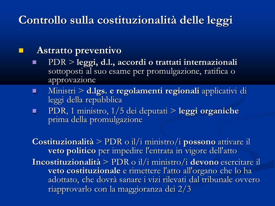 Controllo sulla costituzionalità delle leggi