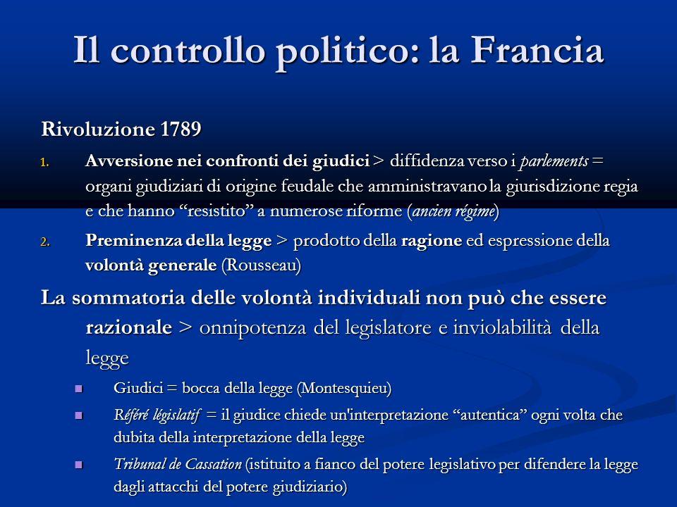 Il controllo politico: la Francia
