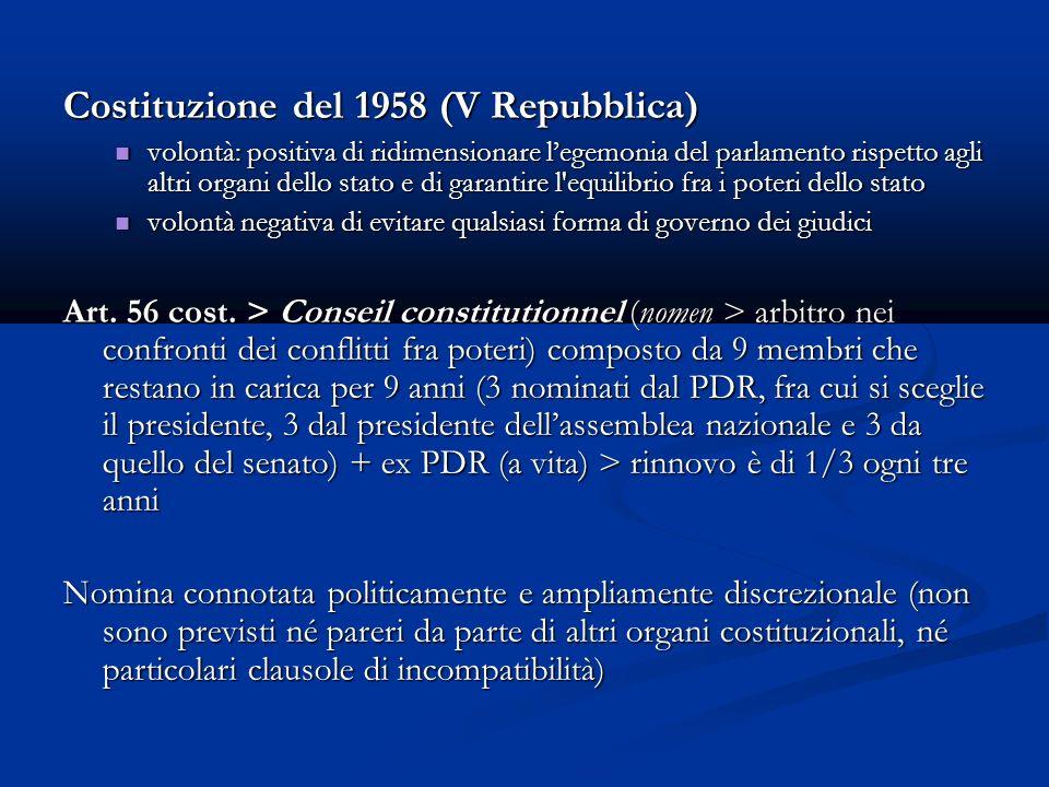 Costituzione del 1958 (V Repubblica)