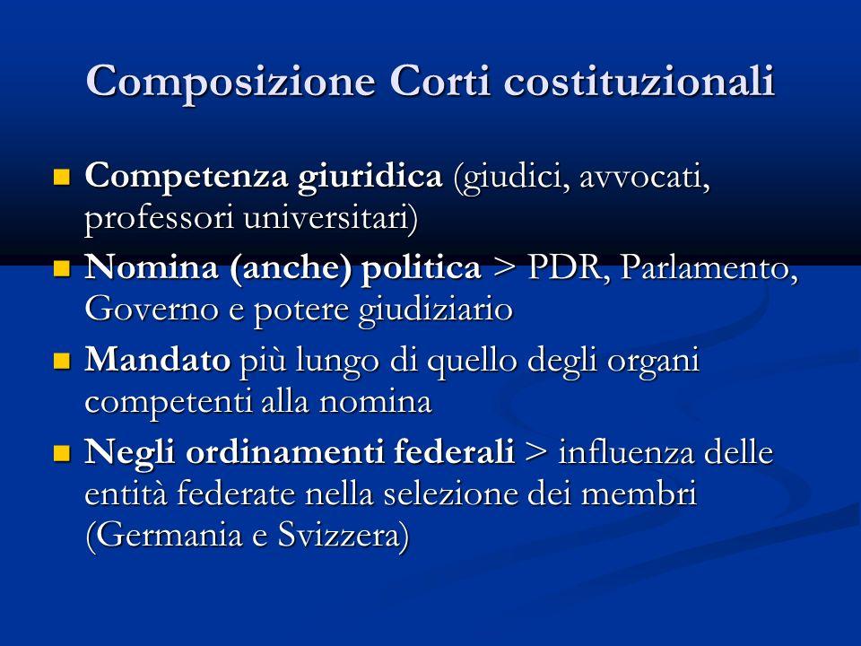Composizione Corti costituzionali