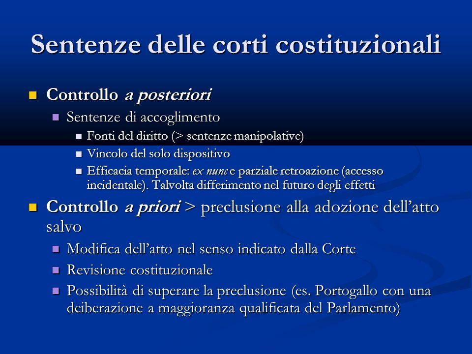 Sentenze delle corti costituzionali