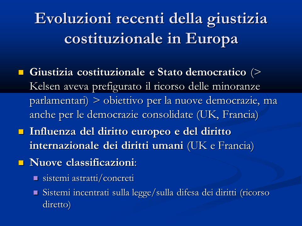 Evoluzioni recenti della giustizia costituzionale in Europa