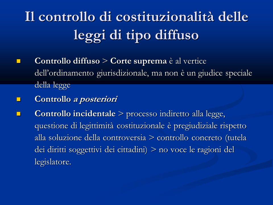 Il controllo di costituzionalità delle leggi di tipo diffuso