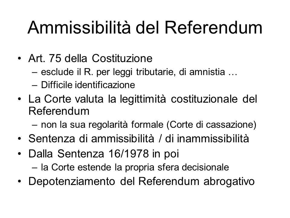 Ammissibilità del Referendum