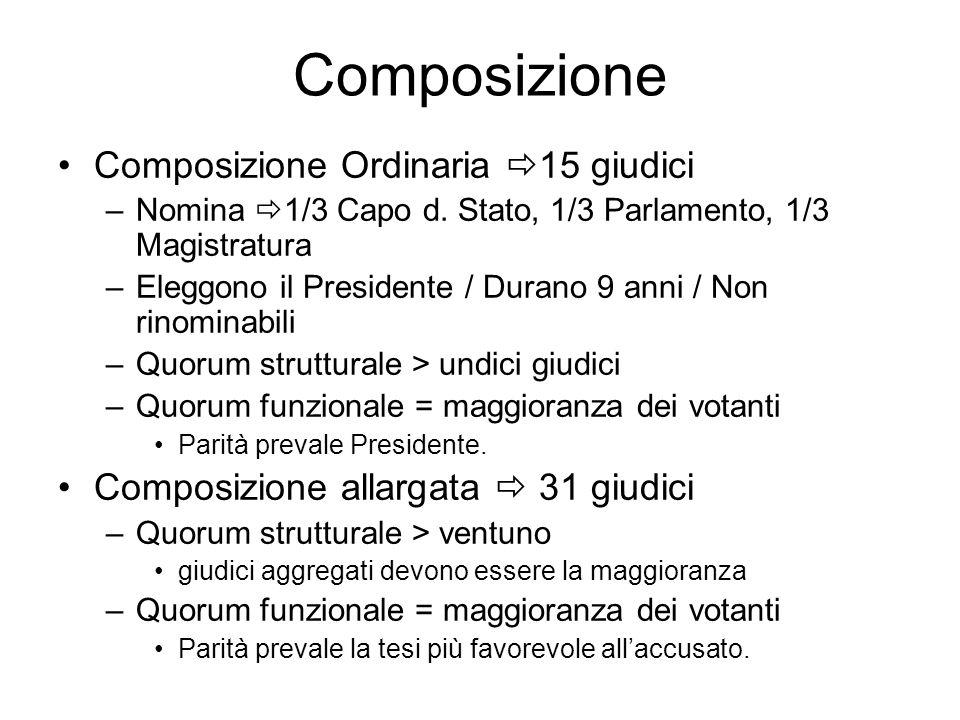 Composizione Composizione Ordinaria 15 giudici