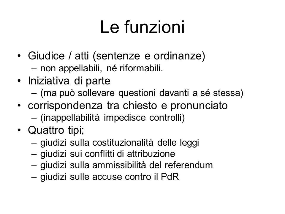 Le funzioni Giudice / atti (sentenze e ordinanze) Iniziativa di parte